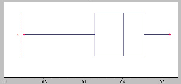 box plot for males and females for the variable day essay An essay must be no more than 650 words long to be accepted define a variable and write an inequality for the acceptable number of words 3 answers 22 hours ago.