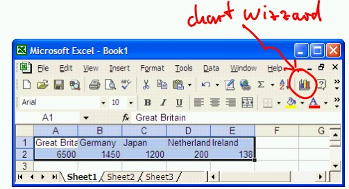 using chart wizard in excel 2007